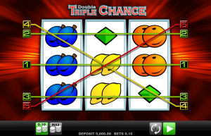 Double Triple Chance Slot Review